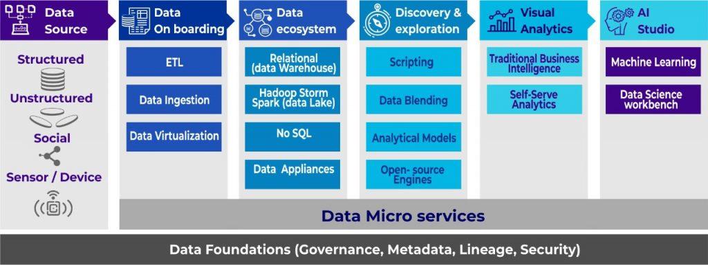 Inteldata Analytics Solutions